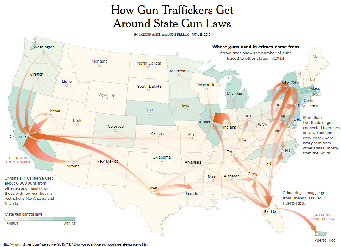 How gun traffickers get around state gun laws