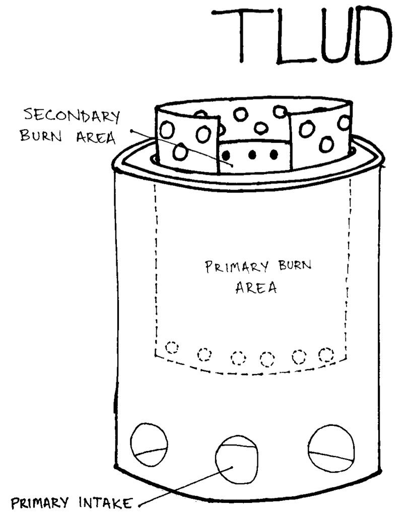 Secondary Burn Wood Stove Plans http://lorihart68.blogspot.com/2013/04/clean-stove-findings.html