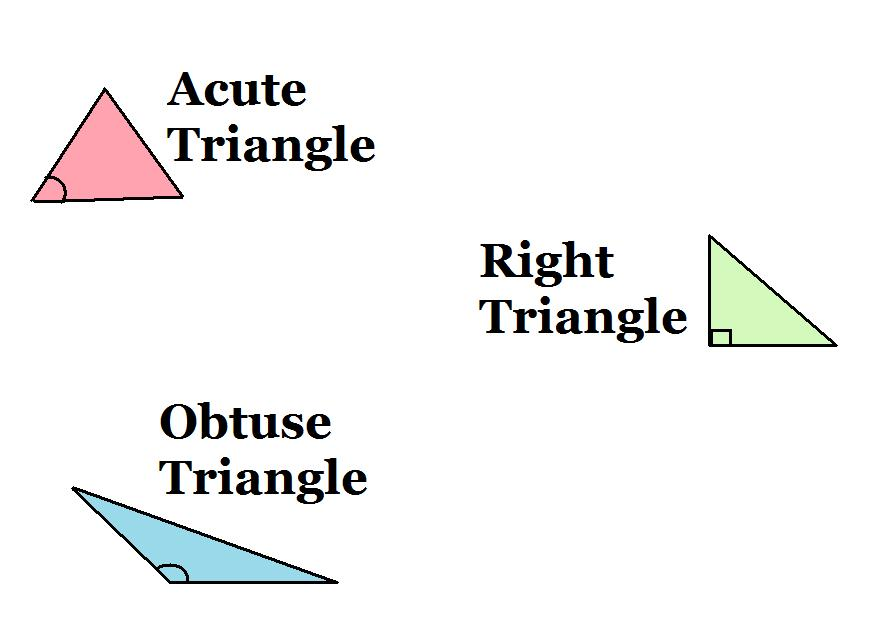 Right Acute And Obtuse Angles : Math scribepost may
