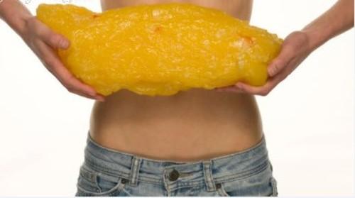 как выглядит жир на животе снаружи