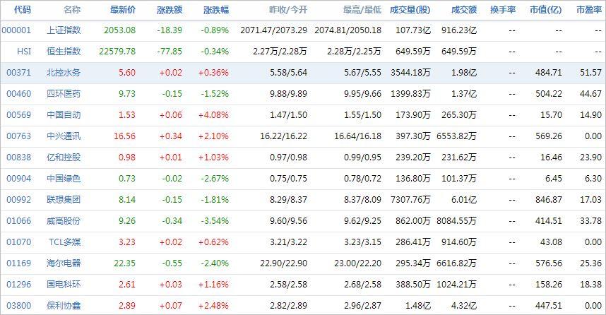 中国株コバンザメ投資ウォッチ銘柄watch20140305