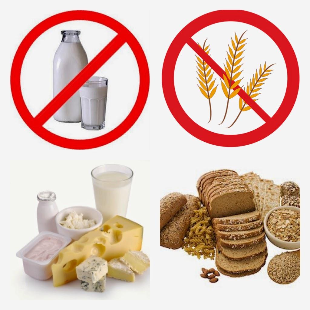 Sans Lactose Sans Gluten Gluten et Sans Lactose