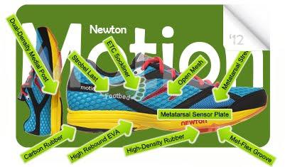 NewtonMotion2012.SP.G