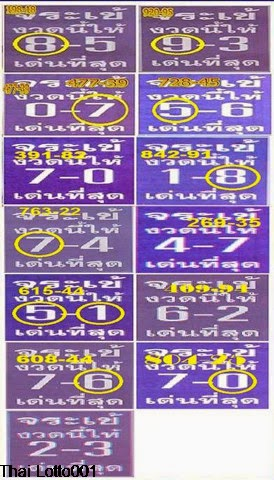 001: Thai Lotto Hot and Special Sure Touch 01-12-2014 | Thai Lotto 001 ...