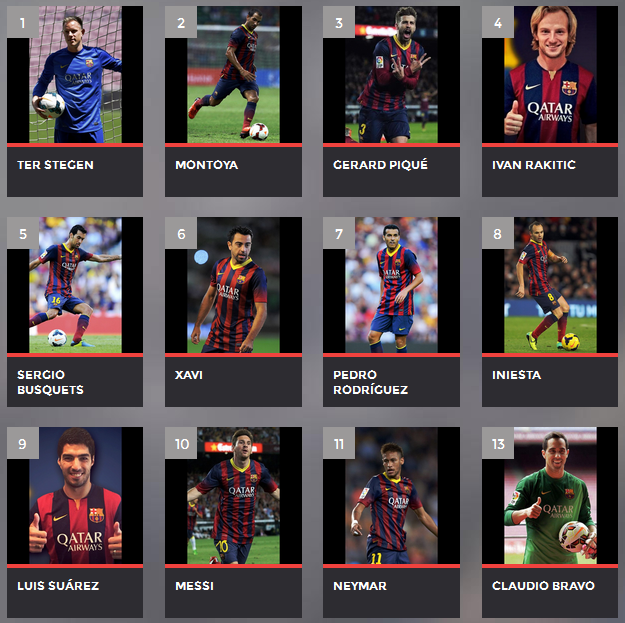 watch movies online 5 Sources of Pemain Baru Fc Barcelona Musim Ini ...