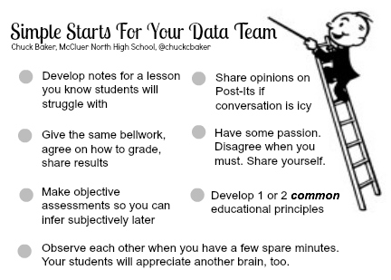7 Helpful ideas for getting a data team started