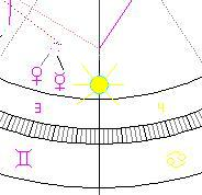 Соединение Венеры и Меркурия в гороскопе