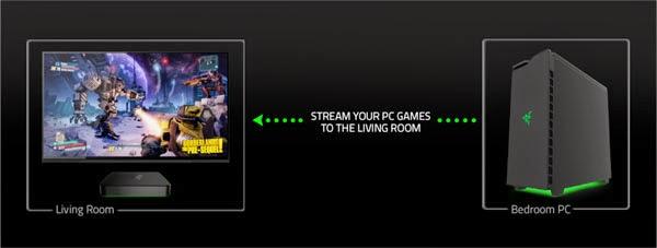 Razer Cortex: Stream