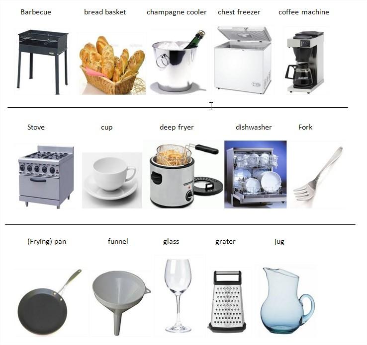 Learn english with pleasure kitchen vocabulary - Sofas de cocina ...