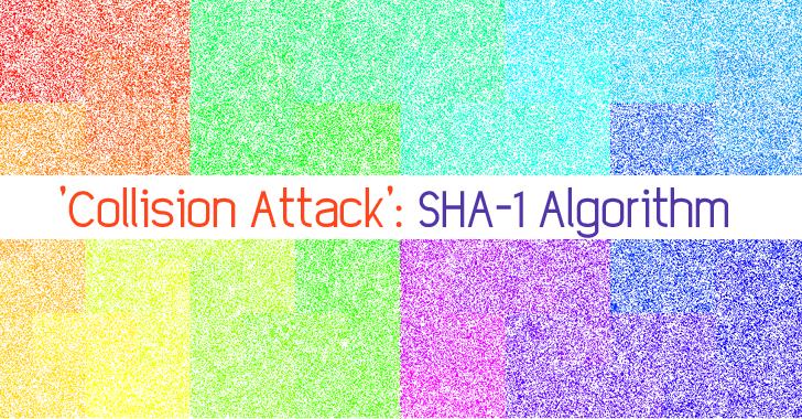 SHA1-Hash-Algorithm