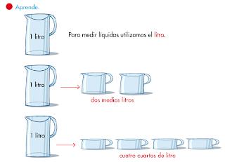 http://primerodecarlos.com/SEGUNDO_PRIMARIA/tengo_todo_4/root_globalizado4/libro/6169/ISBN_9788467808803/activity/U05_190_01_AI/visor.swf
