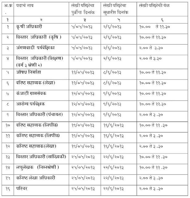 Zilla Parishad Nagpur Recruitment 2013 new updated Exam Timetable