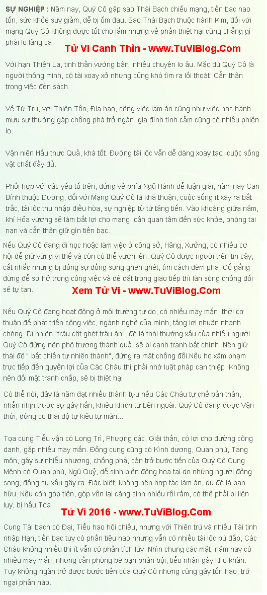Tu Vi 2016 Canh Thin 2000 Nu Mang