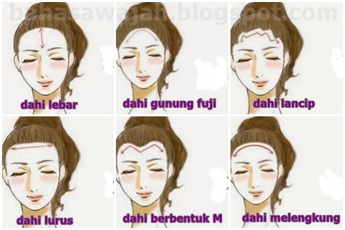 Bahasa Wajah Seseorang dari Bentuk Dahi - Bahasa Wajah 36eb621c8b