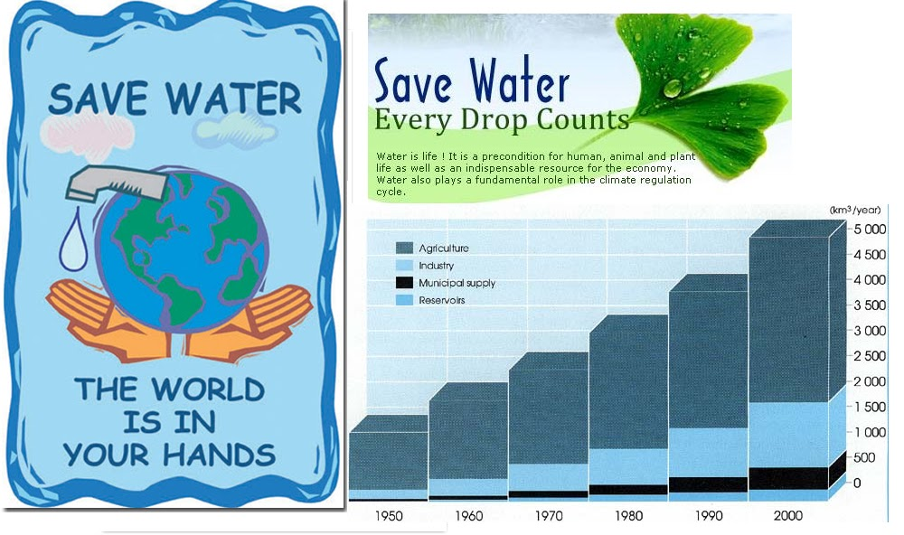 saving every drop essay Save water save life (essay sample) july 25,  we do not need to tarry but start today by saving every drop of water that comes into the surface of earth.