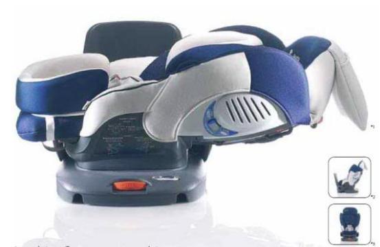 Car Seat Cushions For Short Drivers Australia