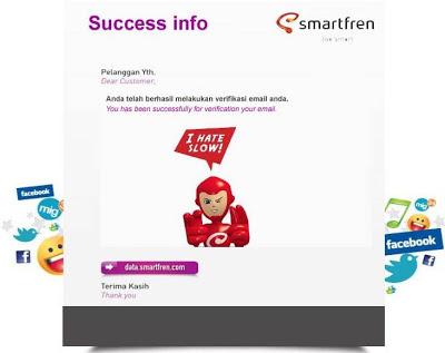 Cara Registrasi Aktivasi Perdana Smartfren