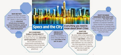 Smart cities to be a reality soon