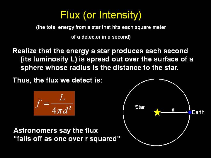 Superior Because The Energy Is Measured Per Time And Area, Flux Measurements Make It  Easy For Astronomers To Compare The Relative Energy Output Of Objects With  Very ...