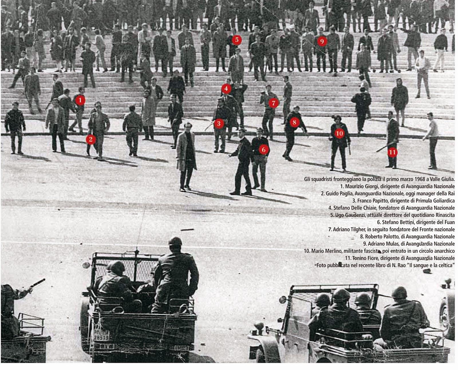 AVANGUARDIA - 1960 -