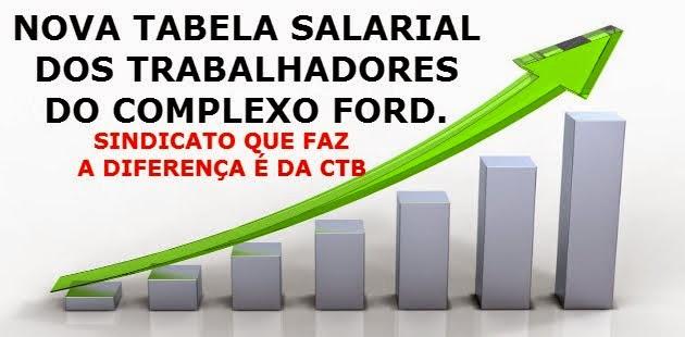 2014. NOVA TABELA SALARIAL. 62 O TETO AGORA É R$ 2.524,89