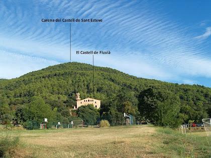 El Castell de Fluvià