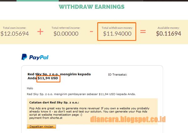 Pembayaran Pertama Dari Shorte.st Ke PayPal