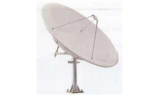 Ahli Antena
