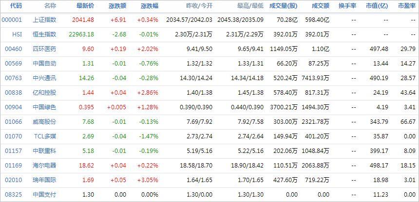 中国株コバンザメ投資ウォッチ銘柄watch20140526