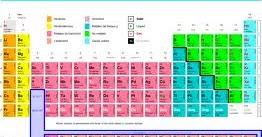 Bioquingru tabla periodica herramienta para entender y comprender bioquingru tabla periodica herramienta para entender y comprender el lenguaje quimico urtaz Images