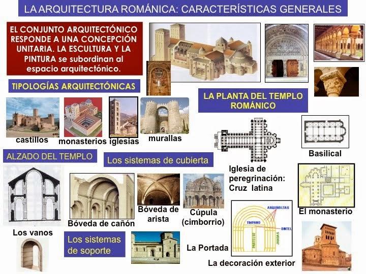 http://www.profesorfrancisco.es/2009/11/arte-romanico.html