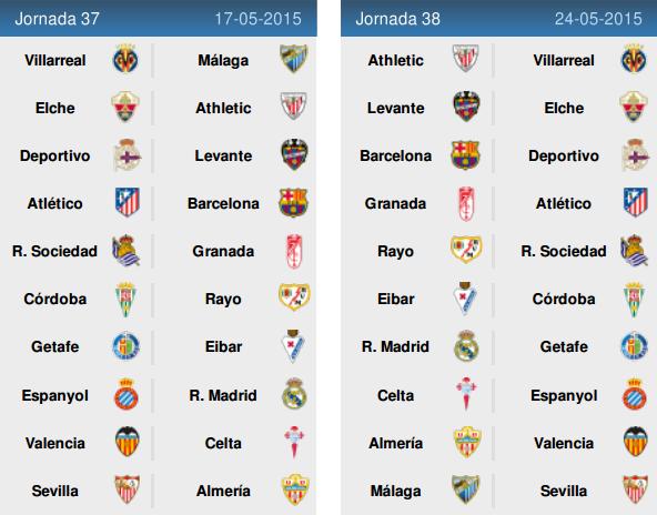 Klasemen Divisi 3 Liga Spanyol 2015