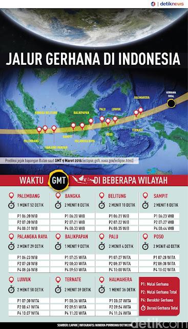 detik detik video foto gerhana matahari total indonesia 9 maret 2016