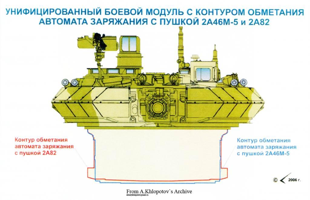 что танки типа Т-72 и Т-90