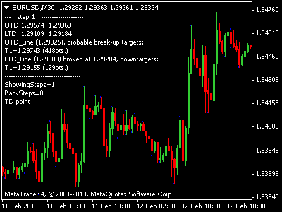 Forex lines 8 free download