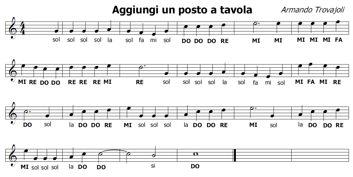Amato Musica e spartiti gratis per flauto dolce: Aggiungi un posto a tavola FF36