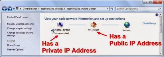 كيف تحصل على عنوان IP الخاص بك