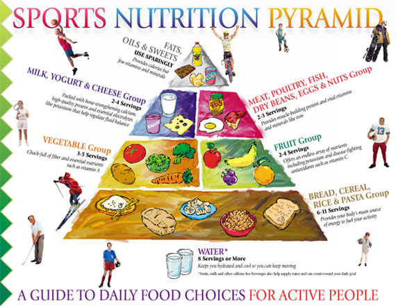 the importance of diet to a healthy and fit body Physical and mental fitness play very important roles in the importance of physical fitness your body's fitness levels and also avoid health problems like.