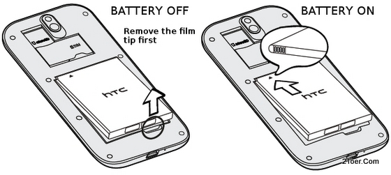 Remove and Assemble Battery Film Tip Compartmen HTC One SV