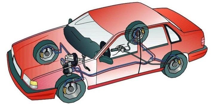 ABS (Anti-lock Braking System). Majalah Otomotif Online