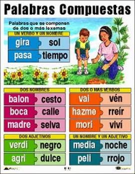 http://centros.edu.xunta.es/ceipcampolongo/intraweb/Recunchos/3/Recursos_didacticos_Anaya_3/datos/02_Lengua/datos/rdi/U12/01.htm