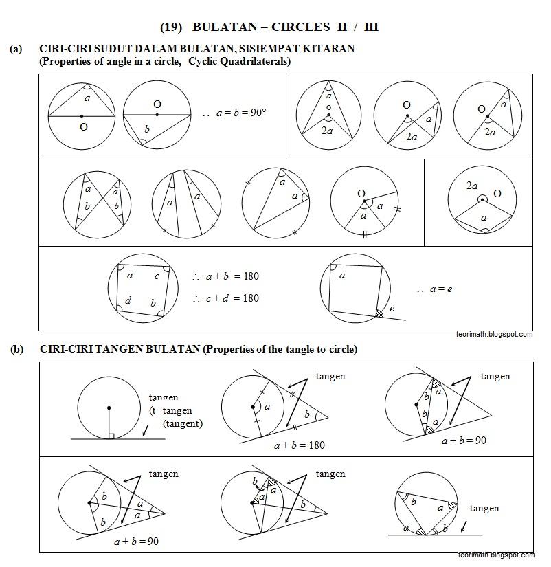 Bulatan (Circles II, III)