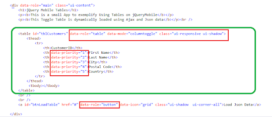 jQueryMobile using  Ajax  to load Json data to a Table   4