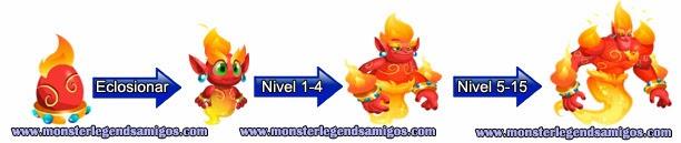 imagen del crecimiento del monster djinn