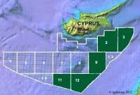 Νίκος Λυγερός - Κύπρος, Τουρκία και ψευδαισθήσεις