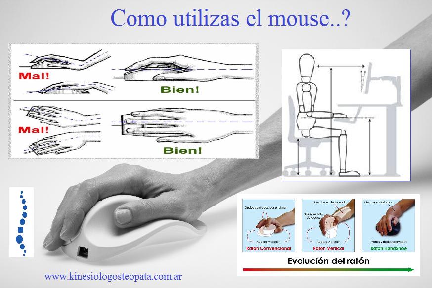 Cómo utilizas el mouse..?   Kinesiologo Osteopata