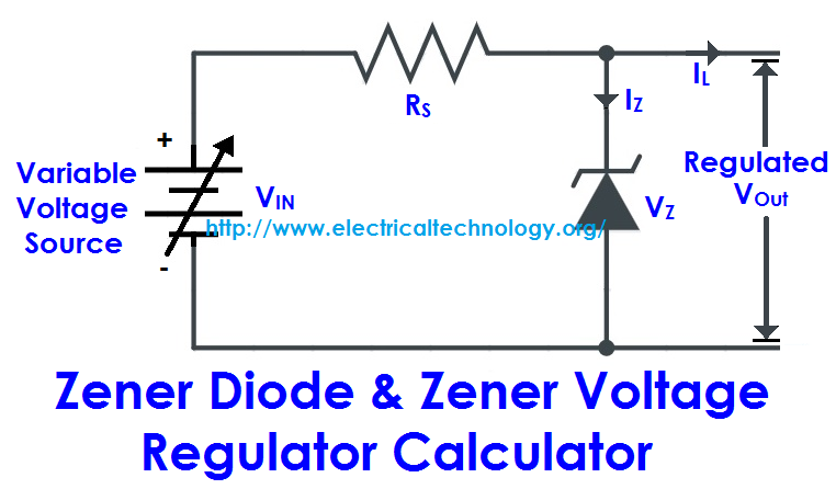 zener diode zener voltage regulator calculator electrical technology rh electricaltechnology org zener diode regulator circuit diagram and explanation for load and line regulation zener diode voltage regulator circuit