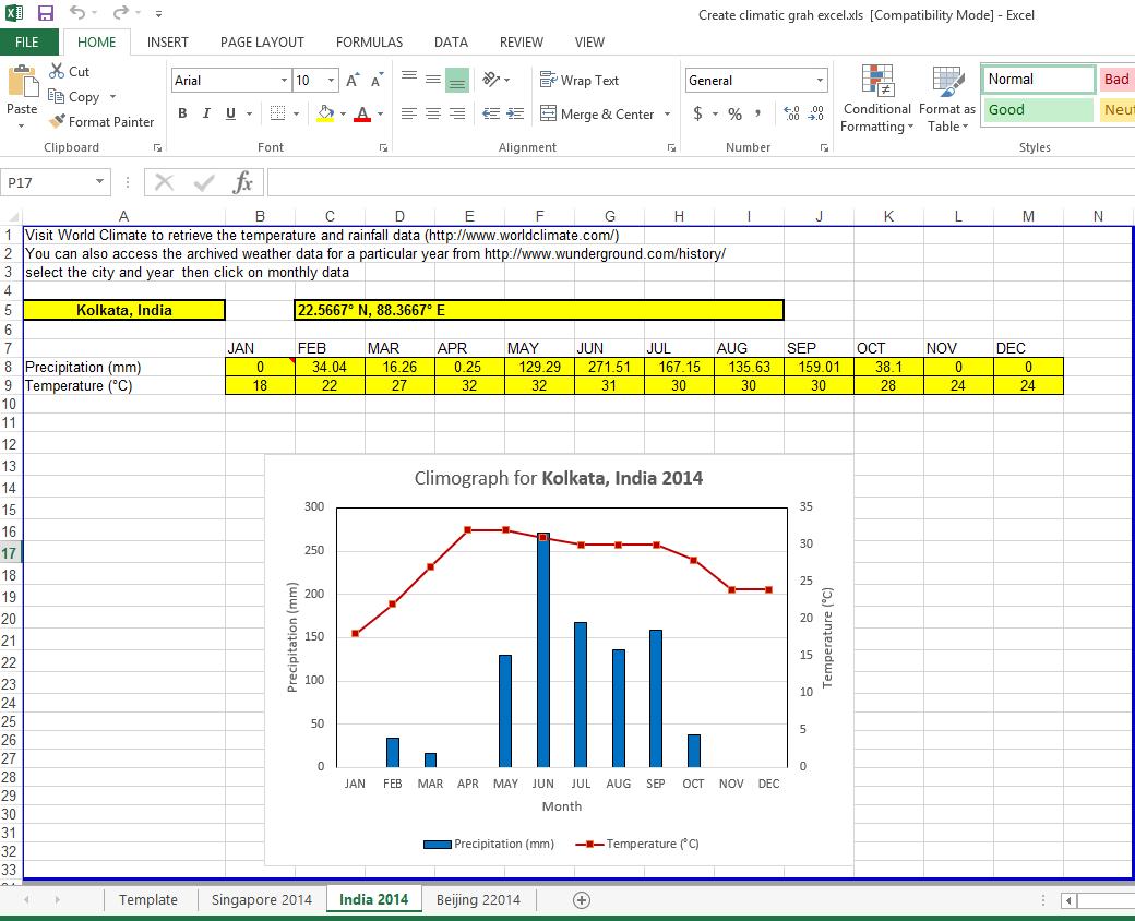 Microsoft graphs and charts templates