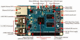 Odroid-C1 con Ubuntu 14.04.2 v1.4, actualizar odroid,