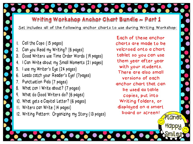 Writing Anchor Chart Bundle